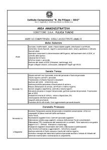Organizzazione Amm_va_Pagina_1